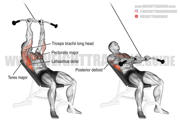 Incline straight-arm pull-down