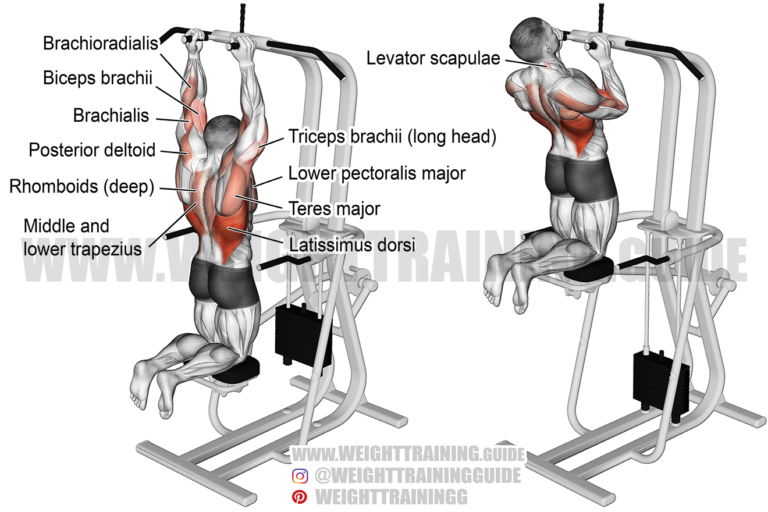 Machine-assisted close neutral-grip pull-up