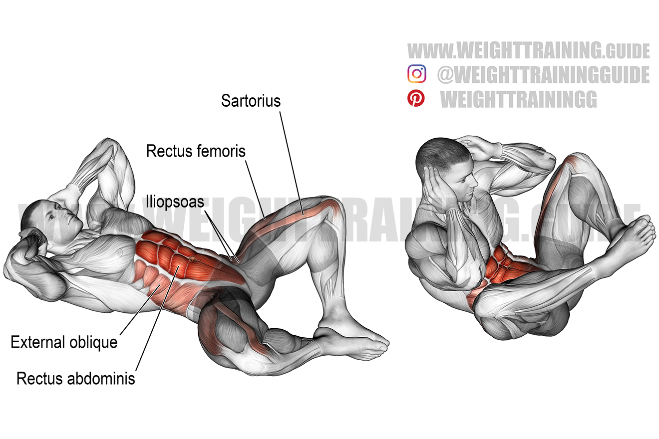 Frog crunch with leg raise exercise