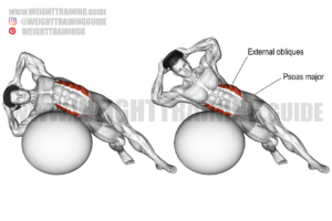 Weighted stability ball side bend exercise