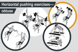 Horizontal pushing exercises - obtuse