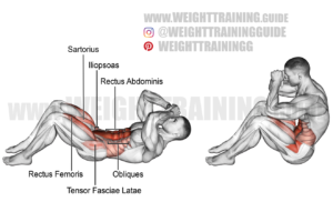 Sit-up exercise